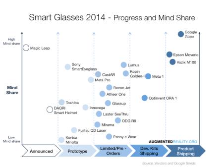 Progress and Mind Share Small